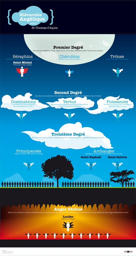 Creative Infographics (29)