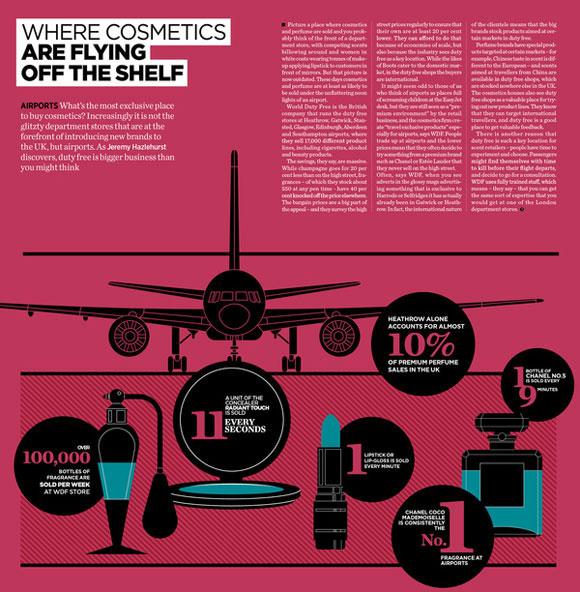 Creative Infographics (12)