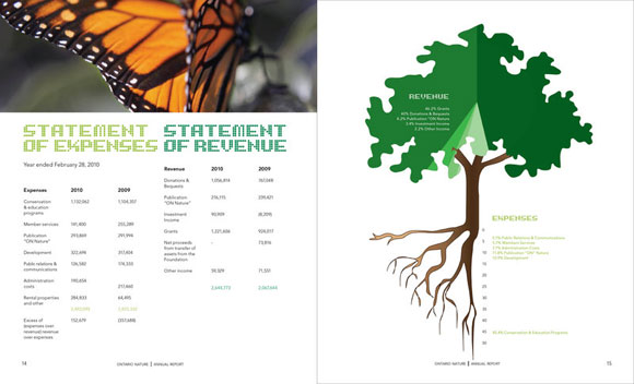 Creative Infographics (38)