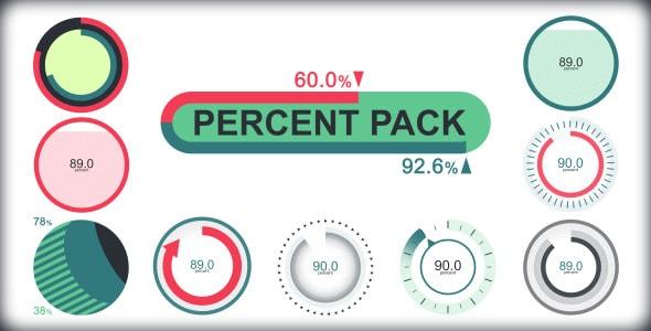 percent pack