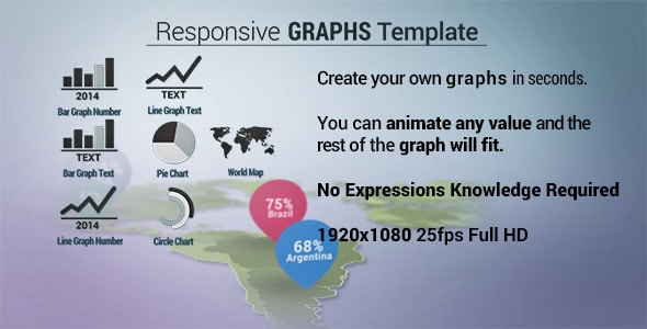 responsive graphs template