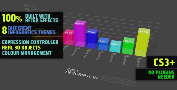 statistics and infographics