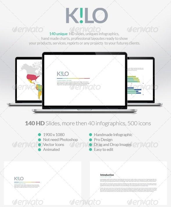 kilo | powerpoint presentation