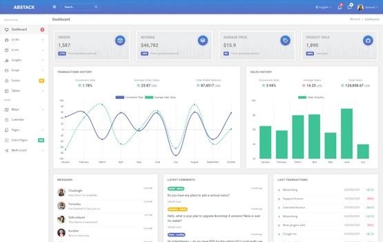 abstack - responsive bootstrap 4 web app kit