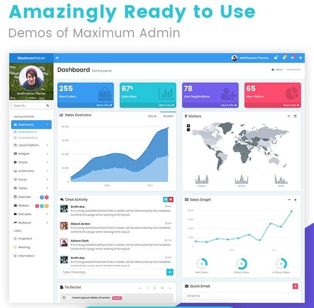 maximum - responsive bootstrap 4 admin dashboard template ui and webapp template