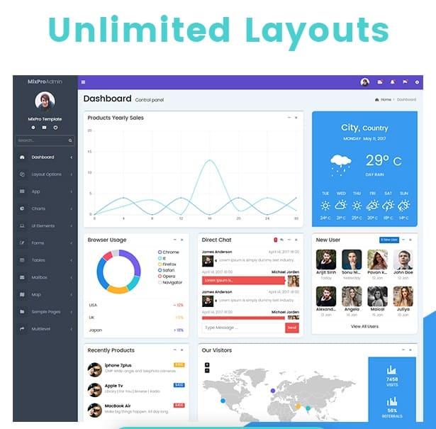 mixpro admin - responsive bootstrap 4 admin dashboard template