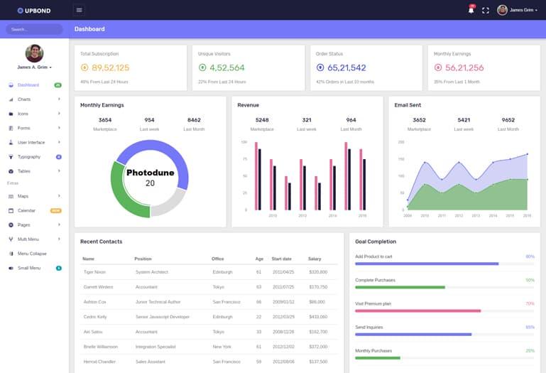 upbond - responsive admin dashboard template