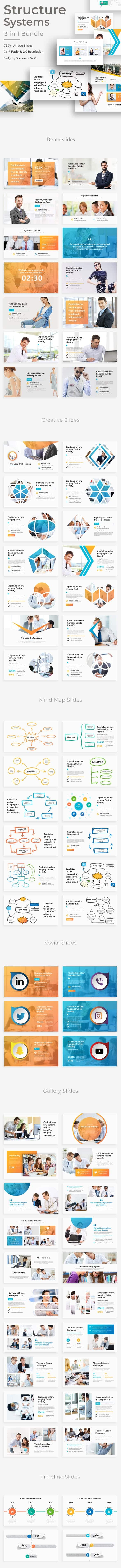 structure system 3 in 1 pitch deck bundle powerpoint template
